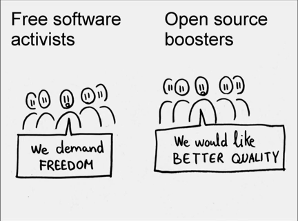freesoftware-opensource